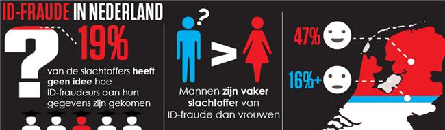 id-fraude